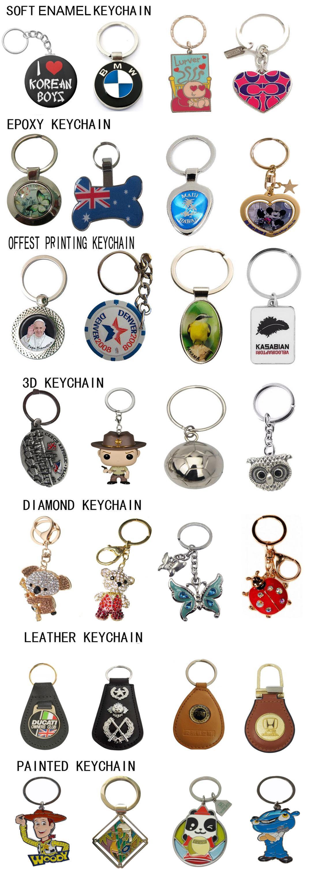 Keychain-2